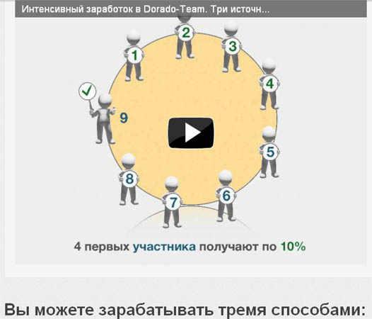 dorado-team принцип работы