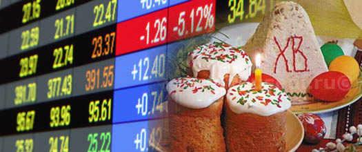 рынки в предверии пасхальной недели