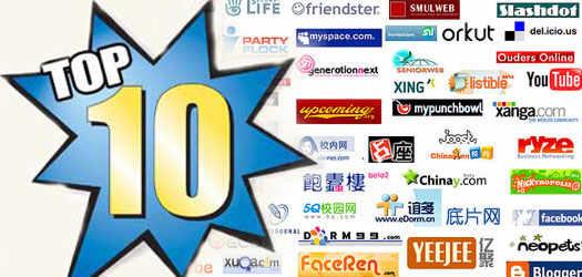 топ 10 сайтов мира