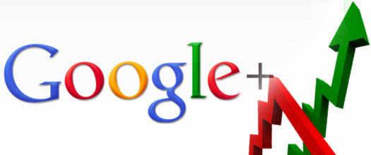 google+ с приростом трафика в конце 2011 года