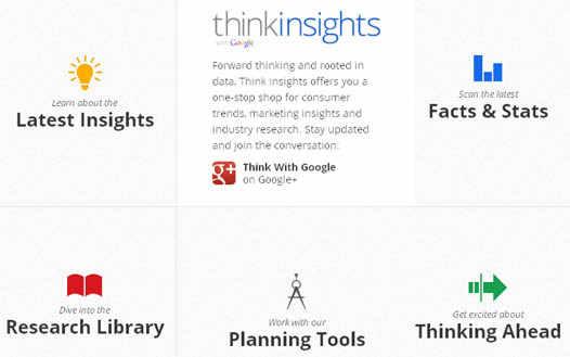 платформа thinkwithgoogle