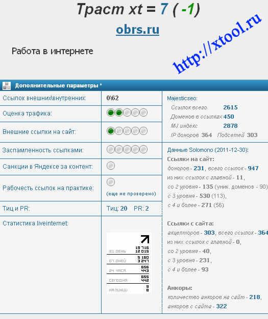 трастовые показатели сайта obrs.ru