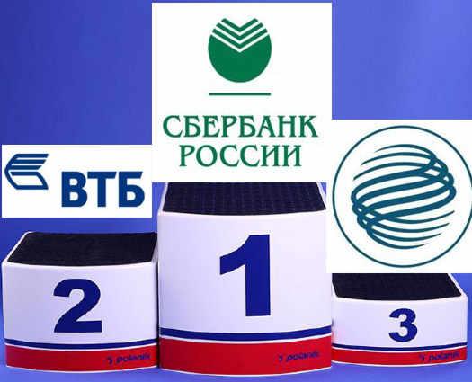 рейтинг банков России за 2012 год