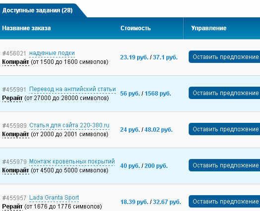 Copylancer - заказы заданий